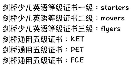 剑桥KET题库集训与新概念第一册语法句型串讲