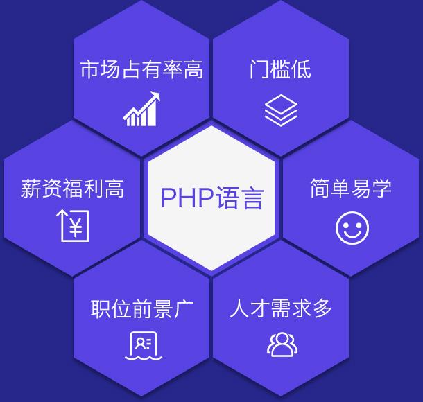 黑马PHP基础班+就业班最新完整版