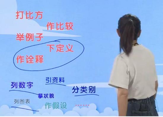 阅读理解辅导:王芳96节搞定阅读理解