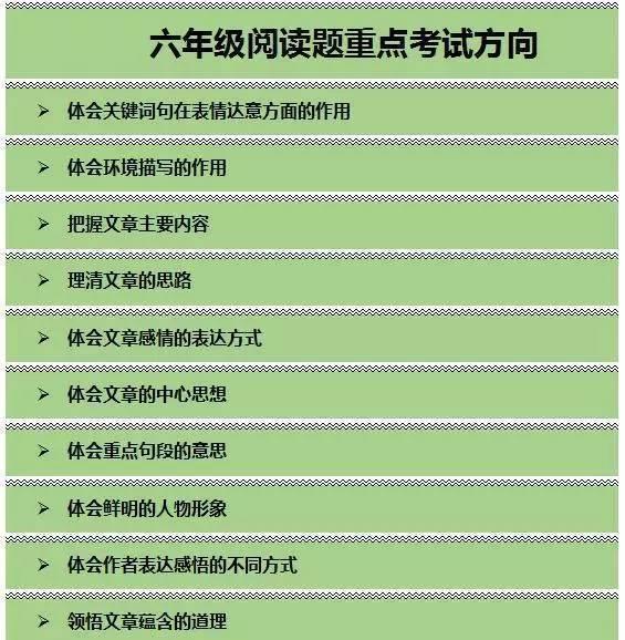 刘朝阳阅读理解课程合集